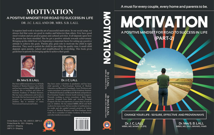 MOTIVATION: A POSITIVE MINDSET FOR ROAD TO SUCCESS IN LIFE Part-2
